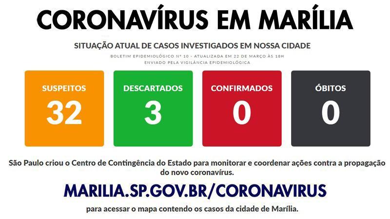 Imagem: Divulgação/PMM