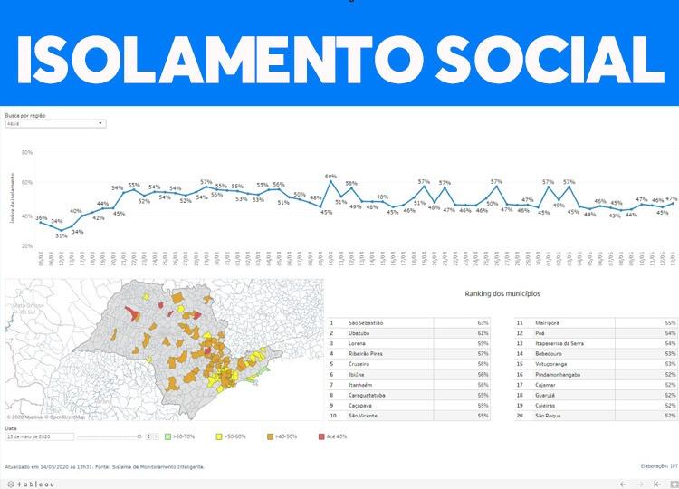Baixo índice de isolamento social pode levar à lockdown — Foto: Divulgação/Prefeitura Municipal de Assis