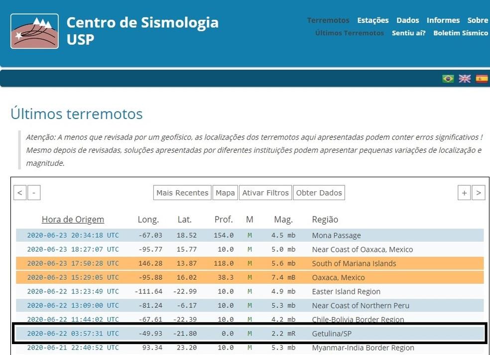 Tremor em Getulina foi registrado pelo Centro de Sismologia da Universidade de São Paulo — Foto: Centro de Sismologia da USP/ Reprodução